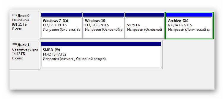 Выделение места под Linux