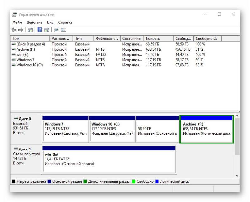 Окно управления дисками Windows 10